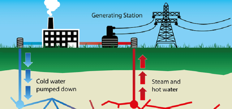 What the Heck is Geothermal? - New Trends on the Market, and their
